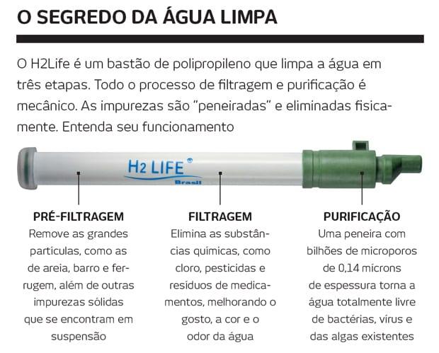 Brasileiros descubra quem são os brasileiros que já revolucionaram a tecnologia