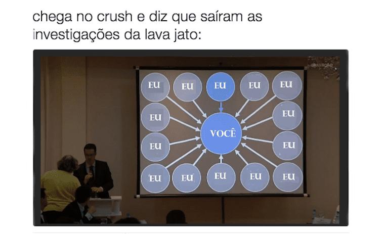 Memes 2016